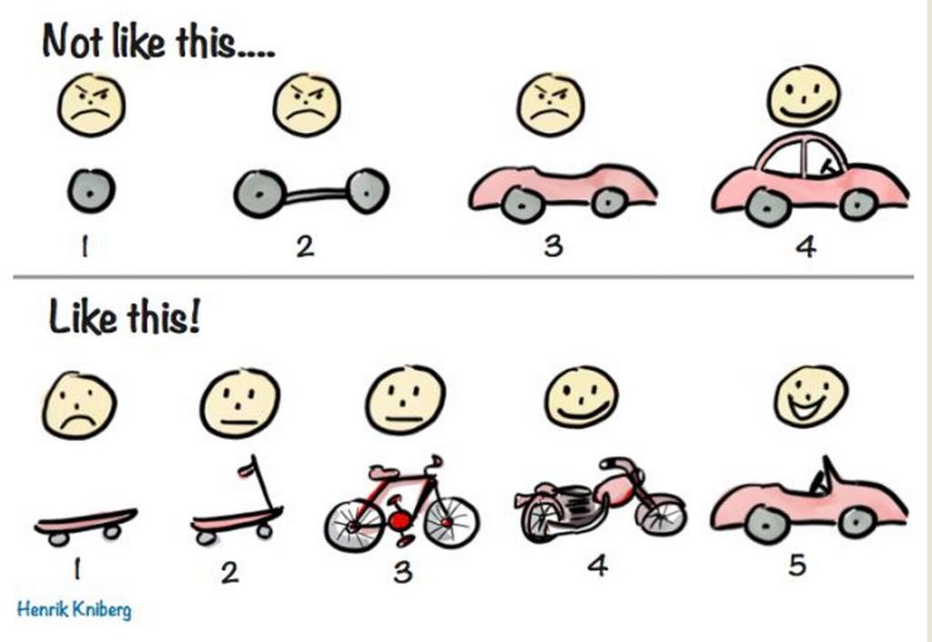 skateboard-bike-car-agile